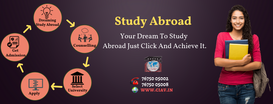 Best abroad educational consultancy in Hyderabad